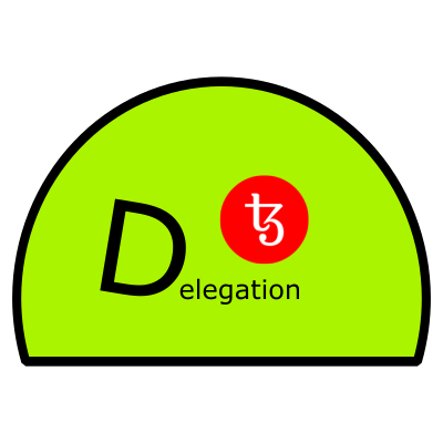 Tezos Delegation meaning